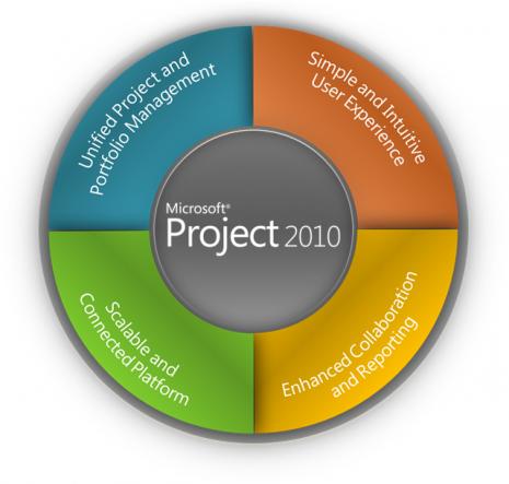 project-2010-seminer